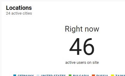 Website Checker % Free online